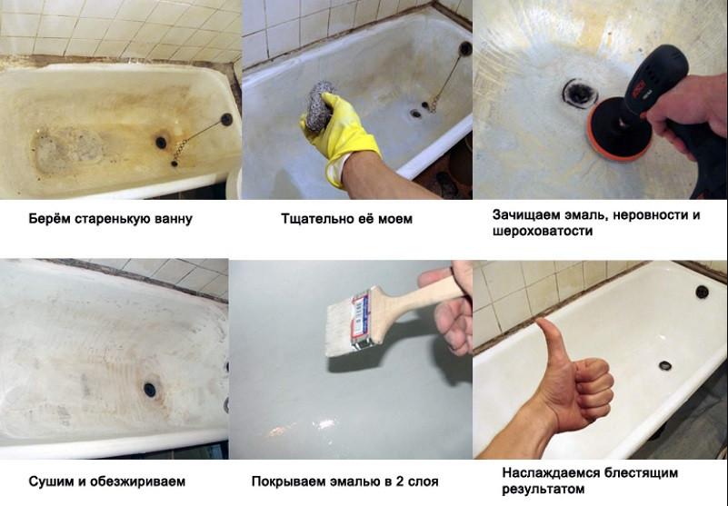 Как восстановить эмаль ванны